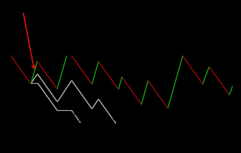 perfil energetico