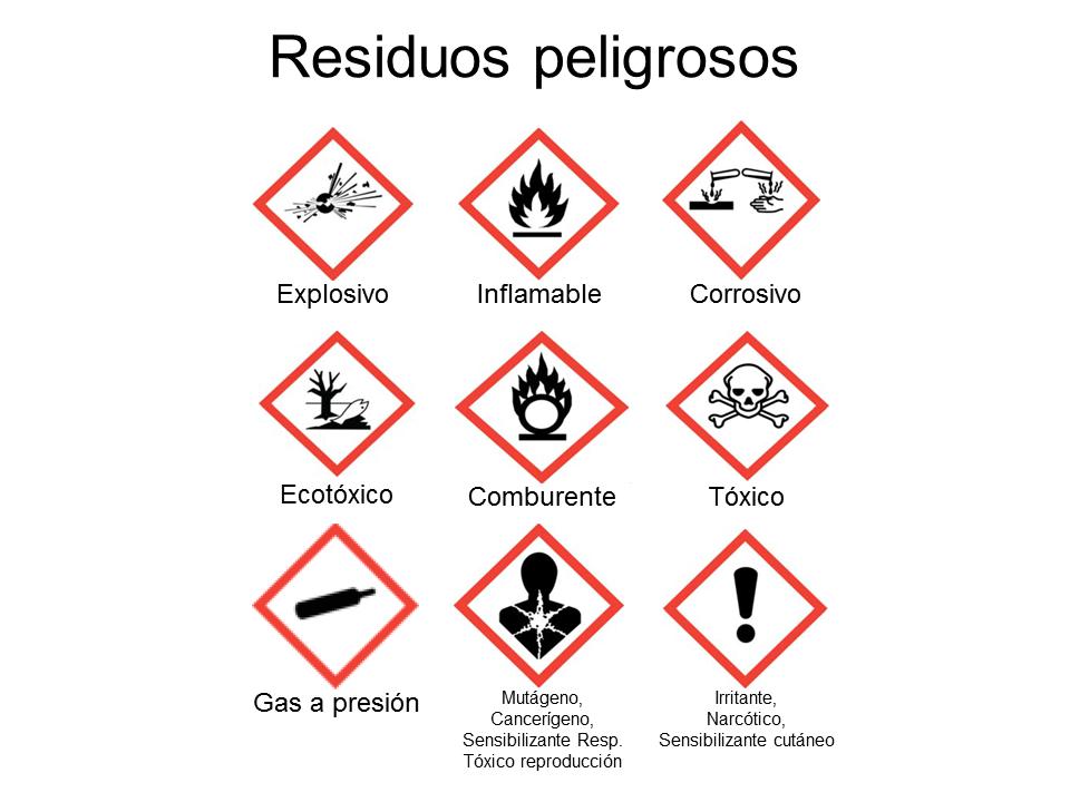 Simbolos Peligrosos: Residuos Peligrosos Simbolos Pictures To Pin On Pinterest